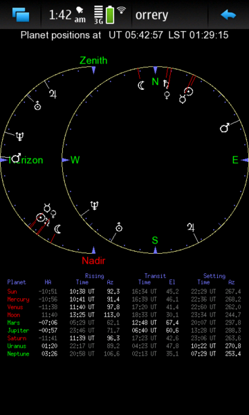 File:OrreryPlanetCompass 3.2.png
