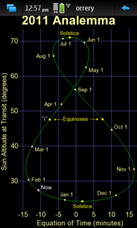 Screenshot of analemma view